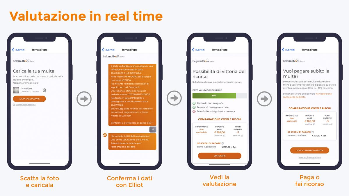 Valutazione multa in tempo reale